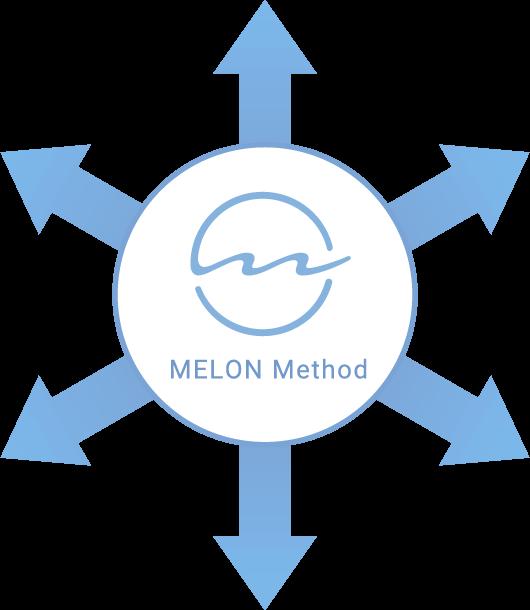 Melon Method